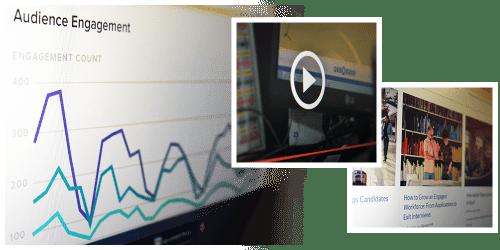 Copywriting, Content Development, Video Production